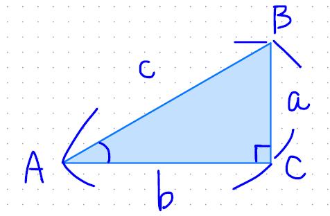 鋭角の三角比