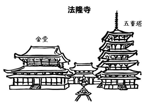 法隆寺金堂・五重塔