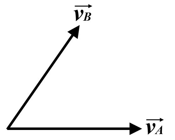 平面上の相対速度2