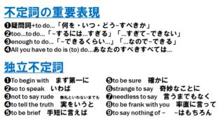 高校英文法「独立不定詞のまとめと不定詞の重要表現一覧」