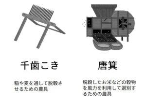 江戸時代の農具