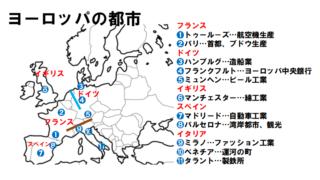【高校地理】ヨーロッパの都市 入試やテストでよく出る編
