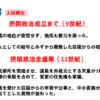 摂関政治のポイント(日本史)