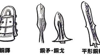 【高校日本史】弥生時代のポイント