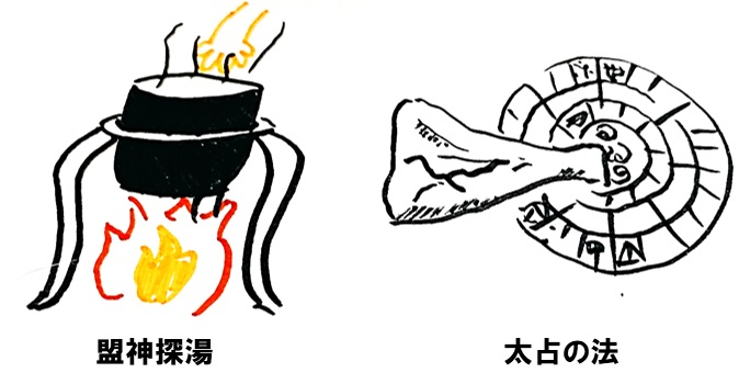 盟神探湯と太占の法