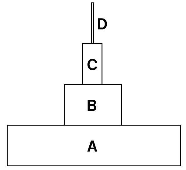 生態数ピラミッド