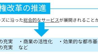 【高校政治】地方分権改革のポイント